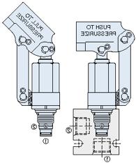 HydraForce Hand Pump Valves